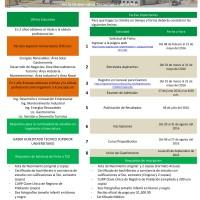 Convocatoria de Nuevo Ingreso Septiembre 2016.